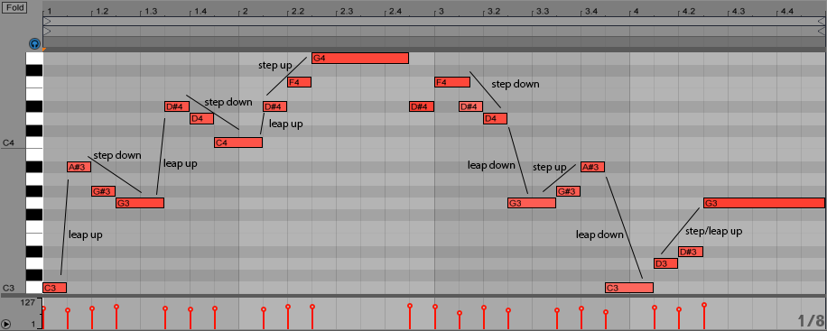 creating-melodies-1-contour.png